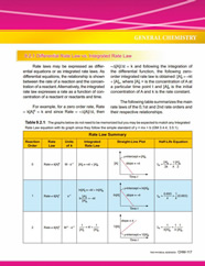 GAMSAT General Chemistry section on Differential Rate Law vs Integrated Rate Law